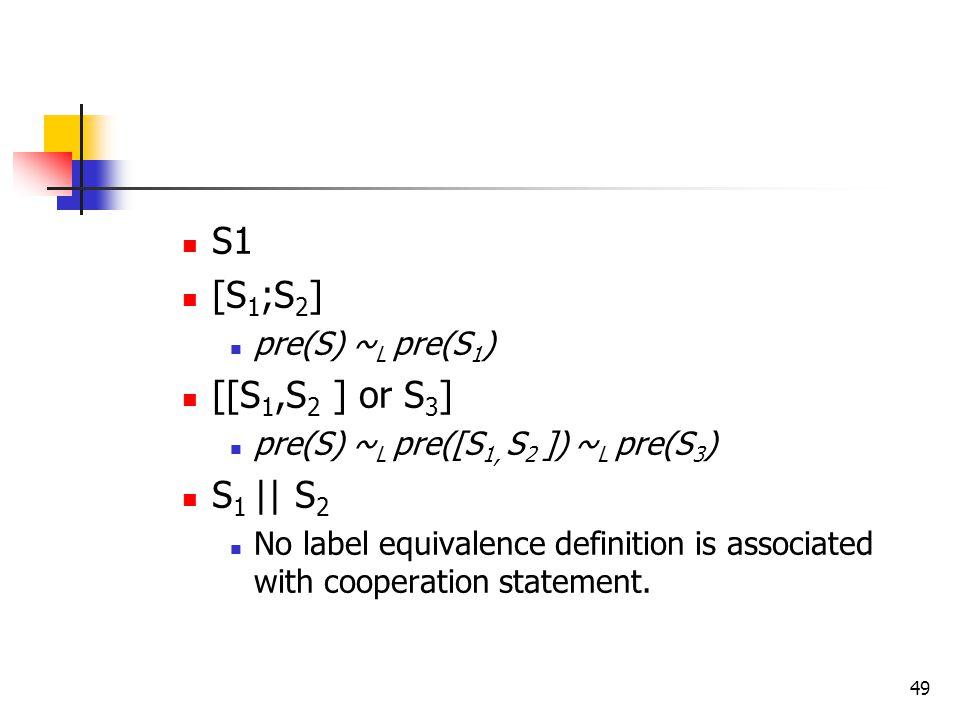 S1 [S1;S2] [[S1,S2 ] or S3] S1 || S2 pre(S) ~L pre(S1)